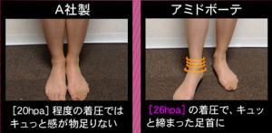 足首は全体の印象を変える